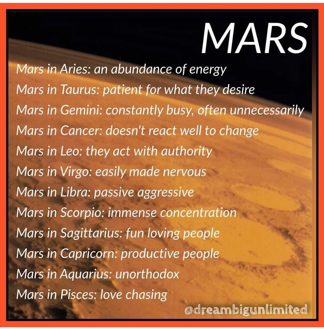 cancer mars aggressive