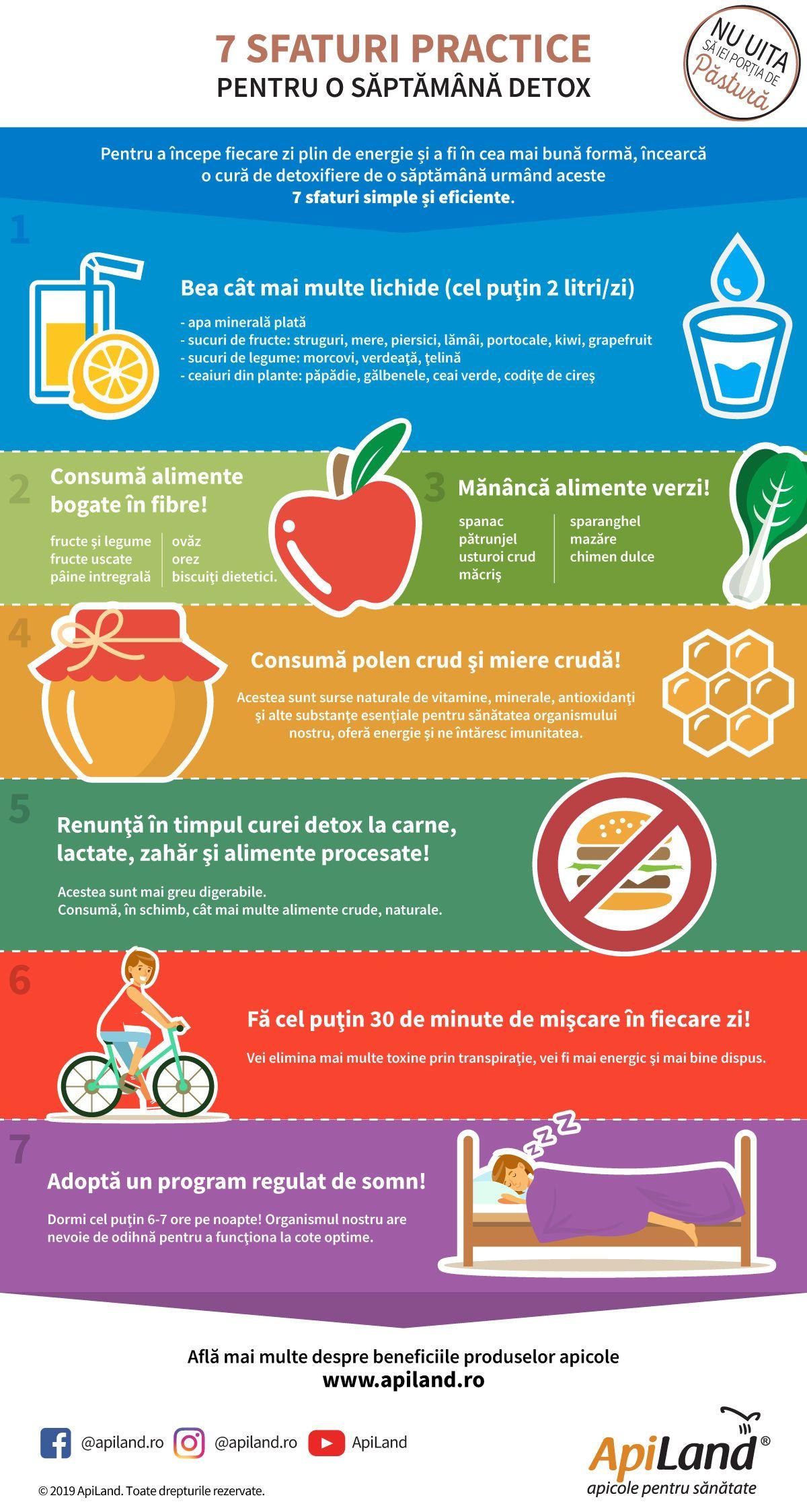 Suplimente alimentare detoxifiere