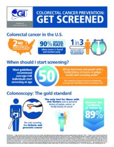 colorectal cancer infographic