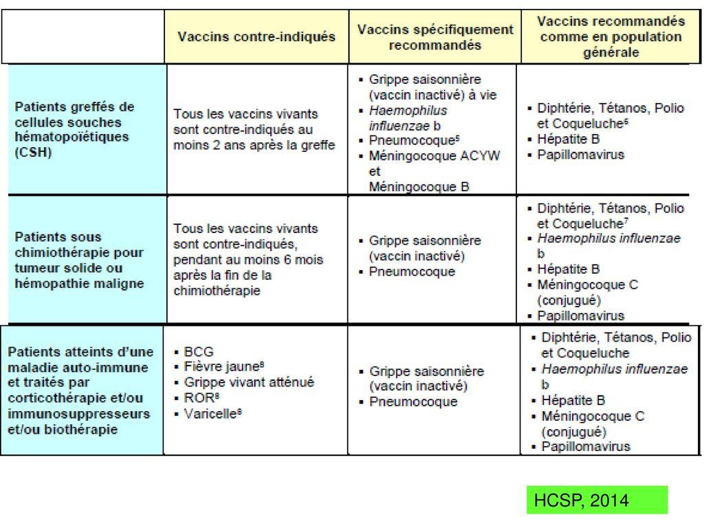 papillomavirus et maladie auto immune