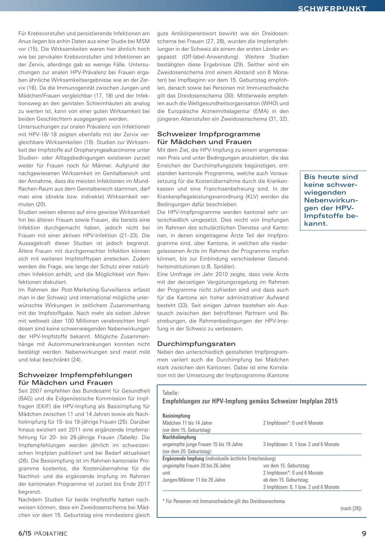 hpv impfung jungen schweiz