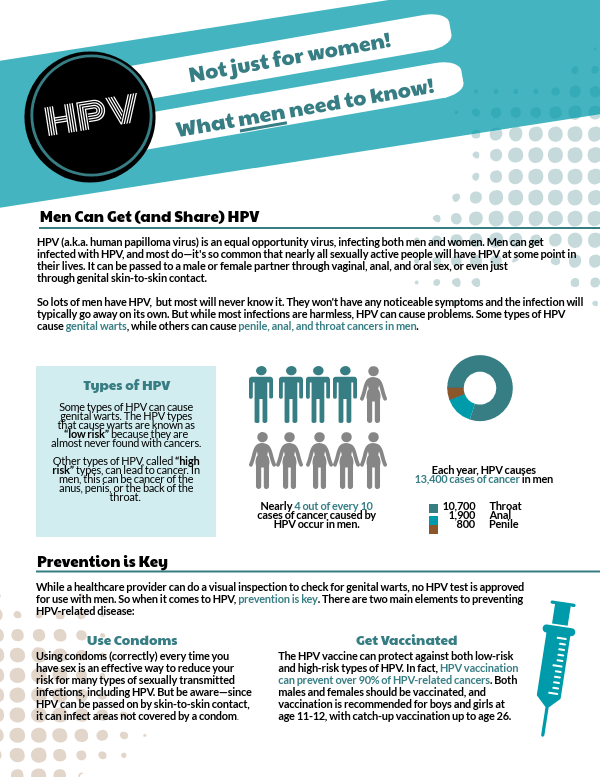 hpv male cancer risk)