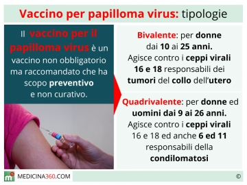vaccino hpv opinioni