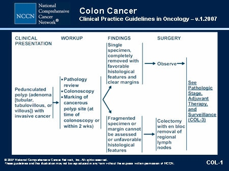 cancer colorectal guidelines