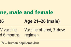 Hpv virus vaccine adults, Hpv virus vaccine age