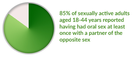 genital hpv cdc fact sheet