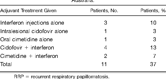 tratamentul papilomelor laringiene)