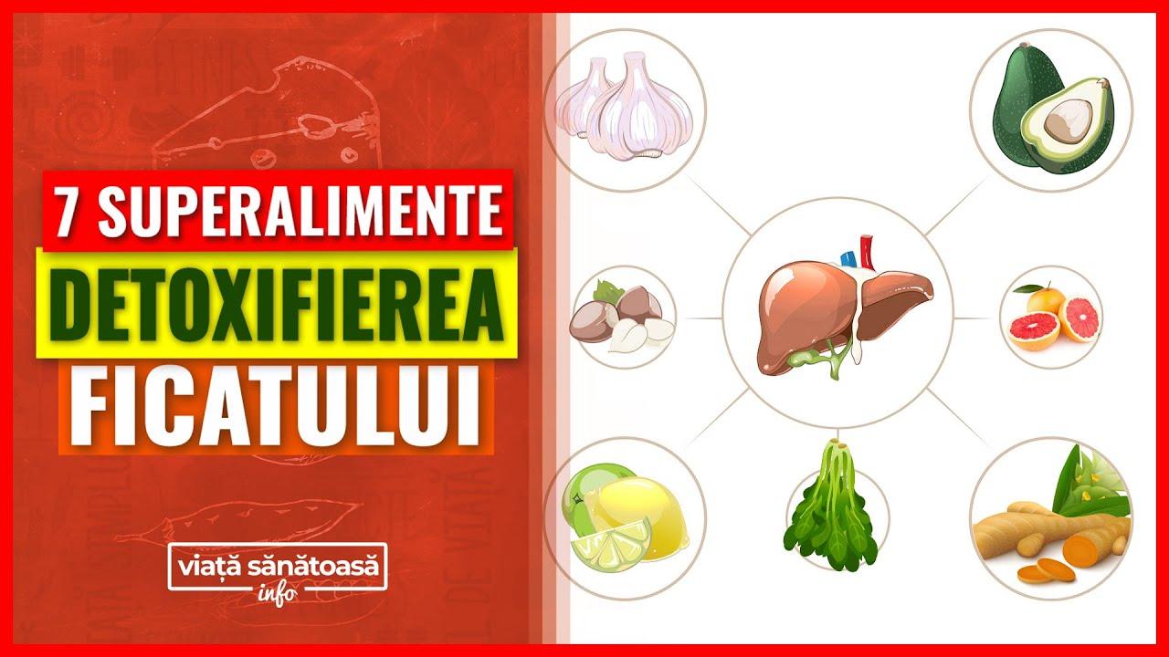 detoxifierea ficatului in mod natural)