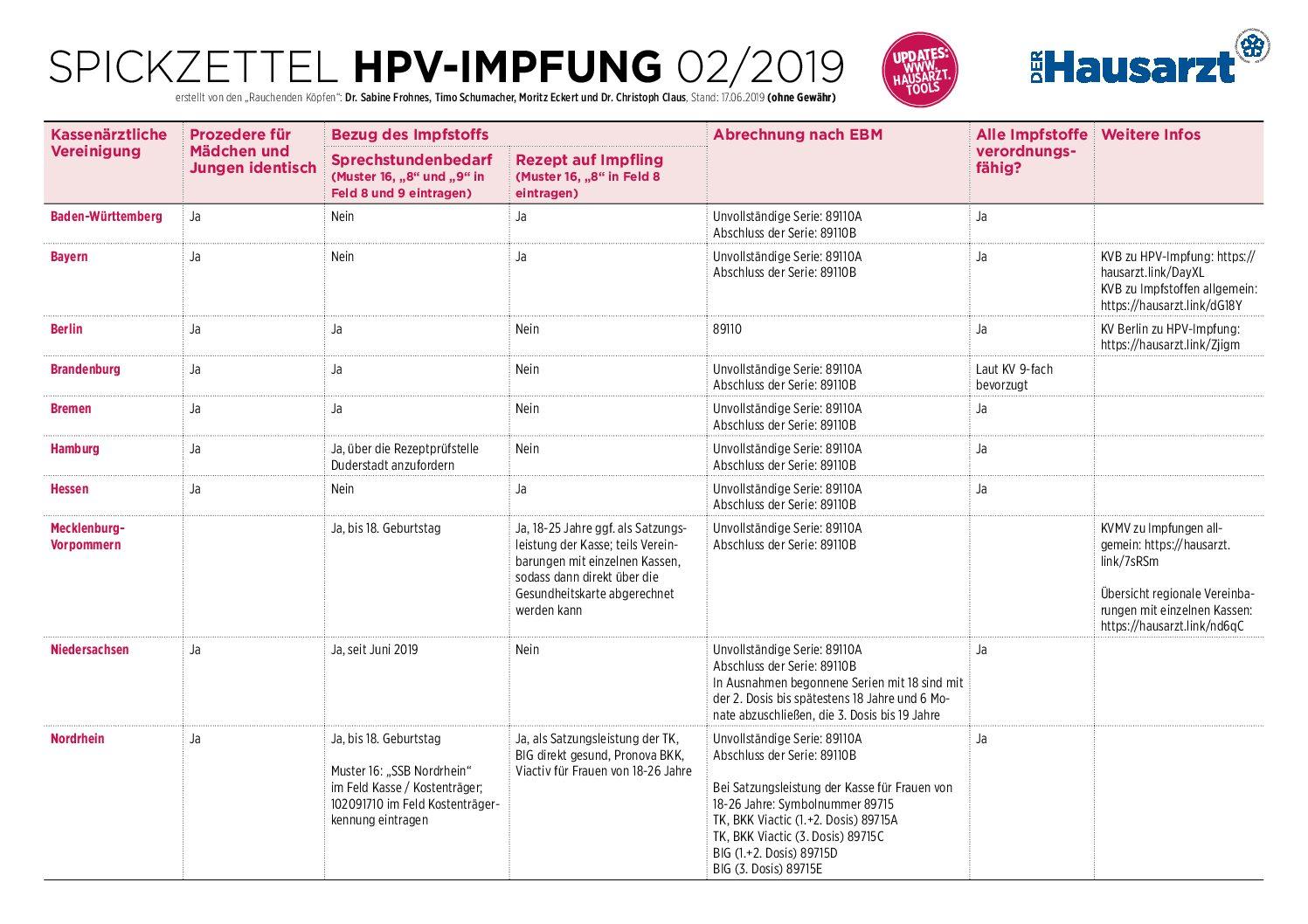 hpv impfung manner kkh)