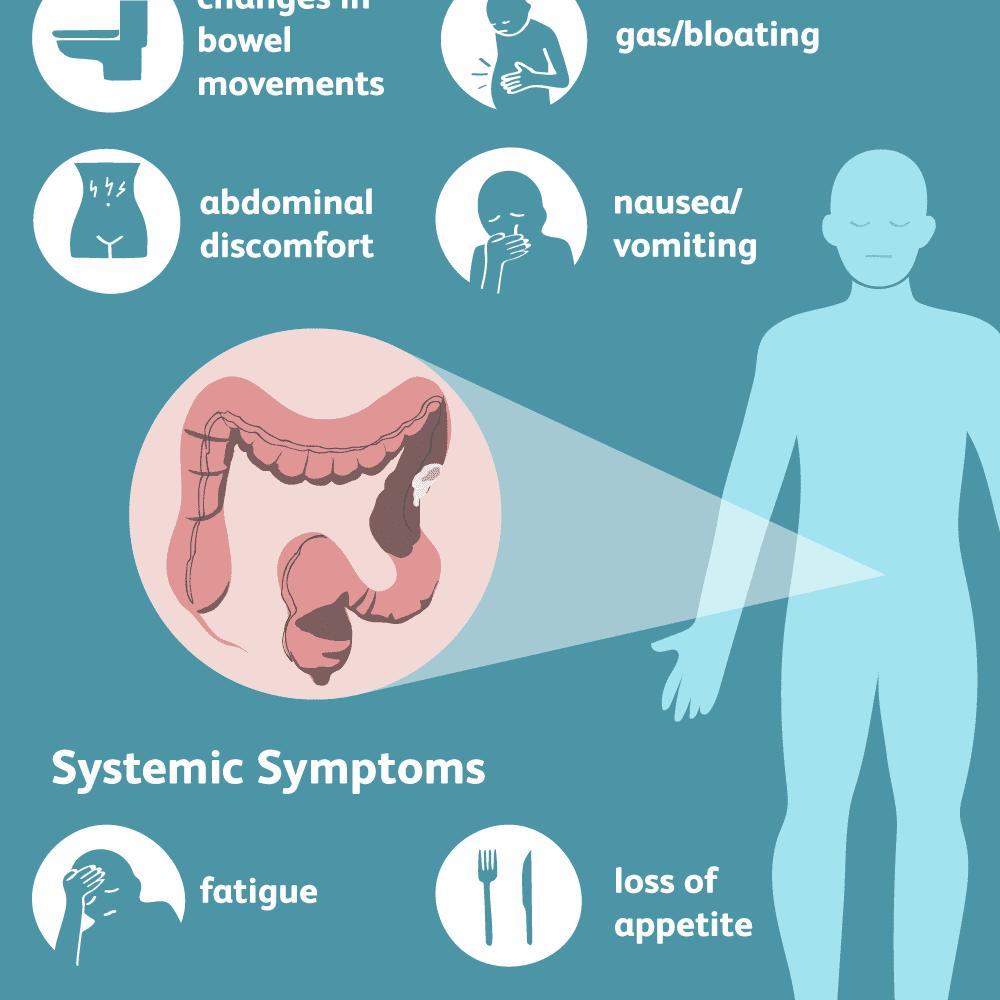 cancer distension abdominal)