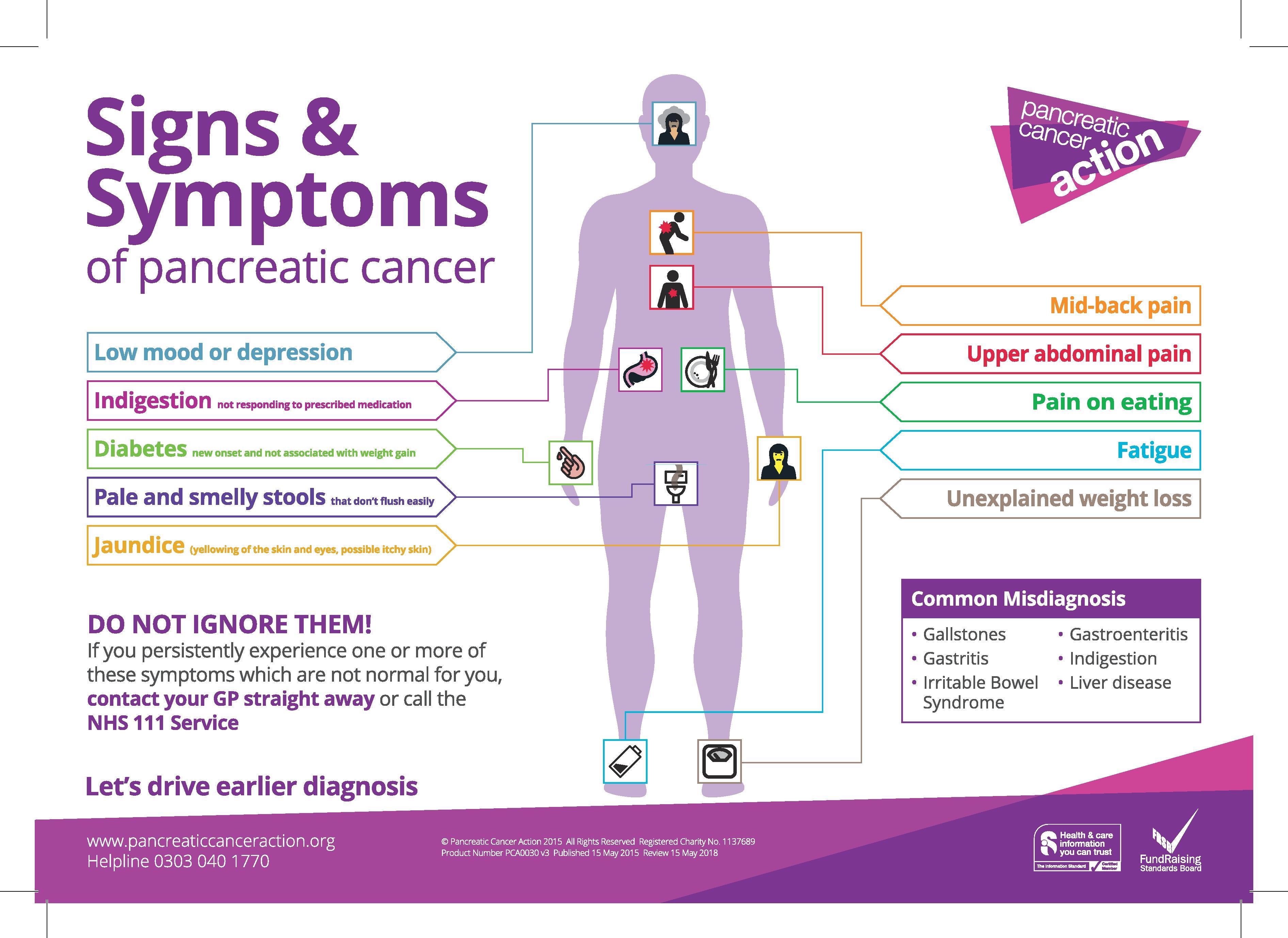 neuroendocrine cancer age asd pentru tratamentul paraziților