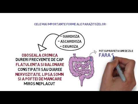 preparate parazite