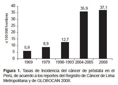 sarcoma cancer po polsku