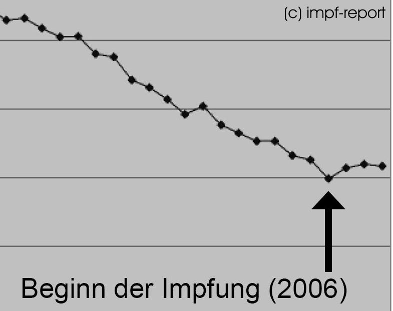 Hpv impfung nebenwirkung - Category: DEFAULT - Hirsutoid papillomas histology