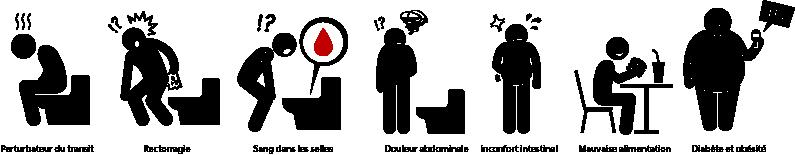 cancer colorectal femme symptomes)