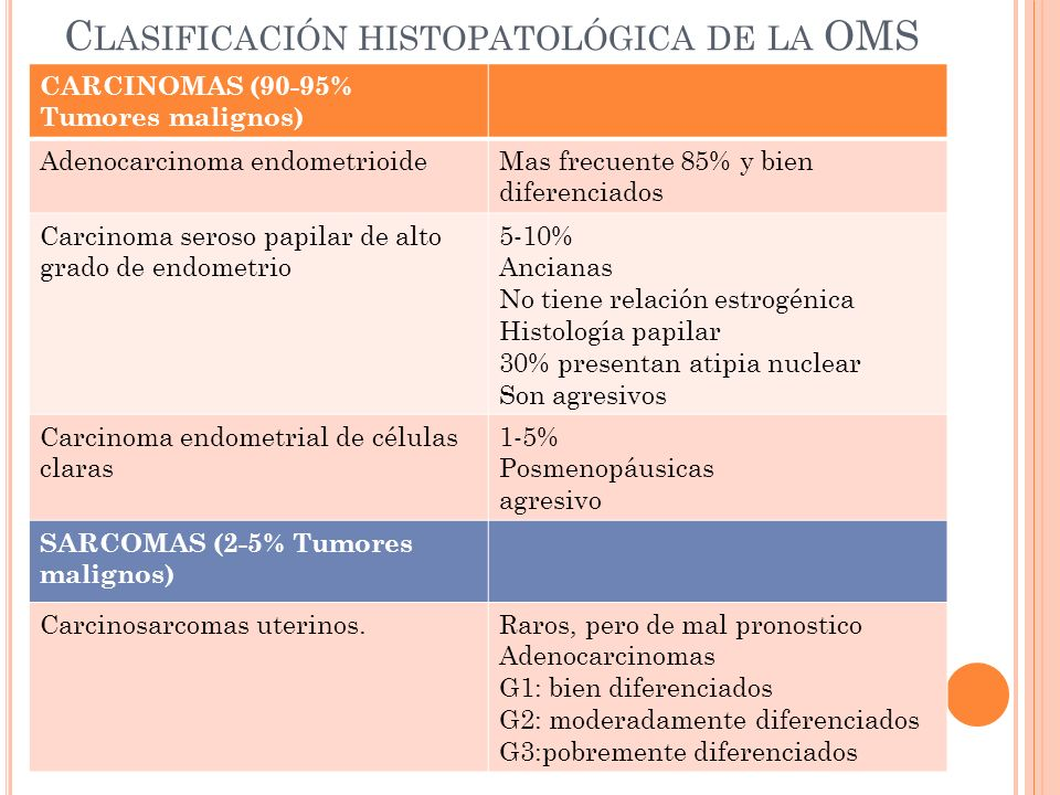 cancer endometrial mas frecuente)