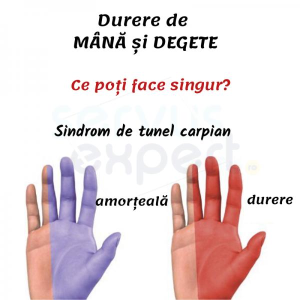 durere între degetele de pe mână ce este)