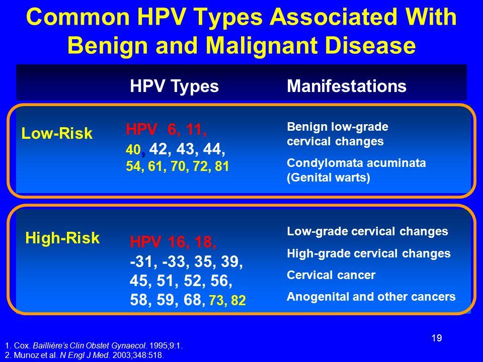 Este posibil să se vindece HPV papilloma and warts
