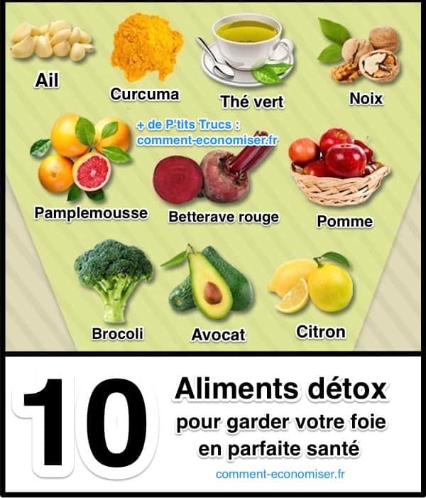 Alimente cu rol detoxifiant
