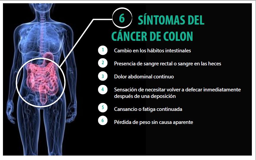 cancer colon jovenes sintomas)