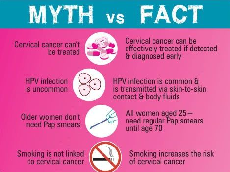 Hpv treatment drug Chemotherapy drugs for hpv throat cancer