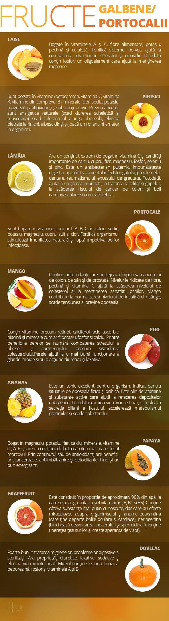 că viermii elimină colesterolul)
