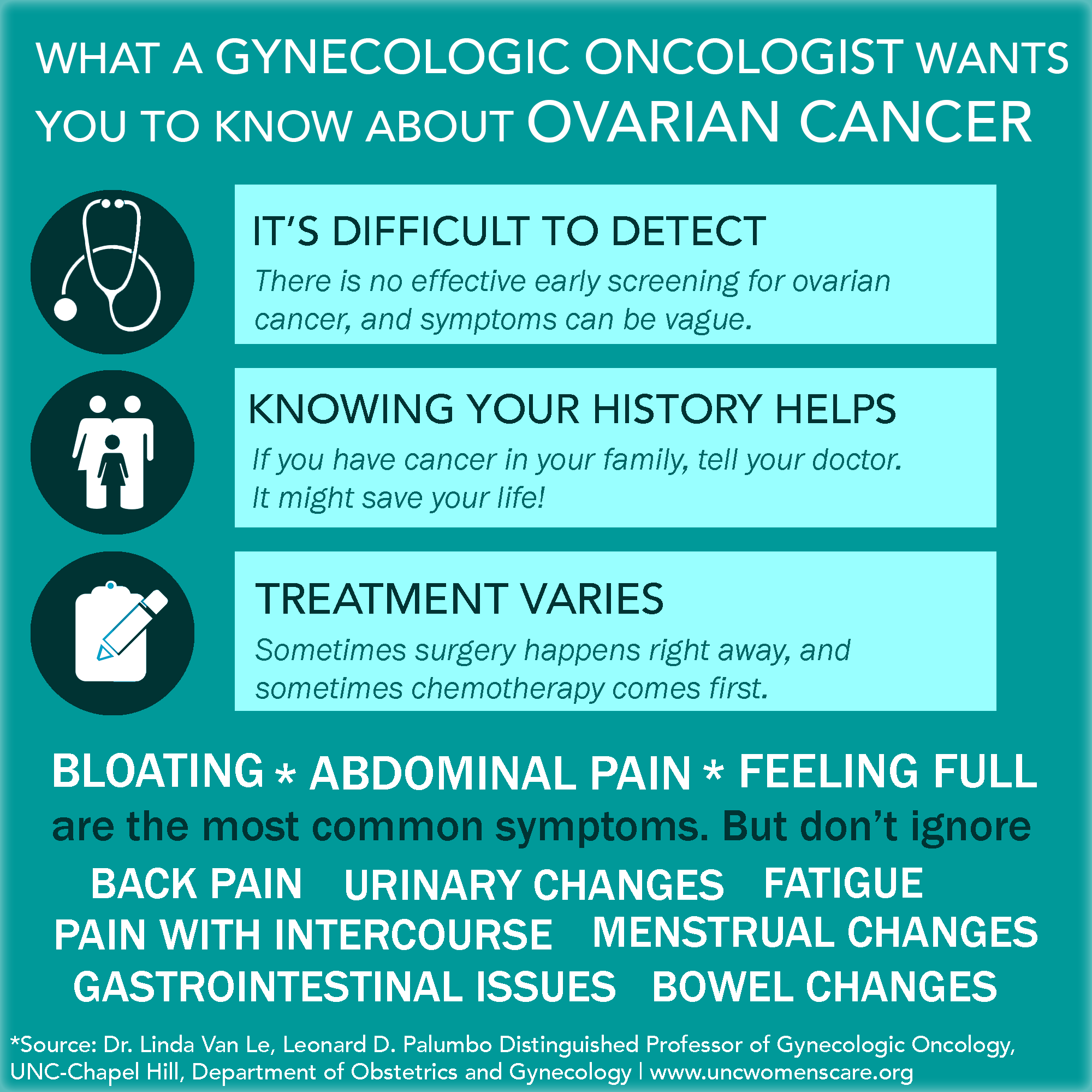 cancer ovarian se poate vindeca)