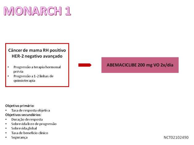 Cancer sarcoma tratamento Câncer de Próstata (Metástase) tem cura? oxiuri manifestari