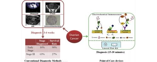 ovarian cancer journey