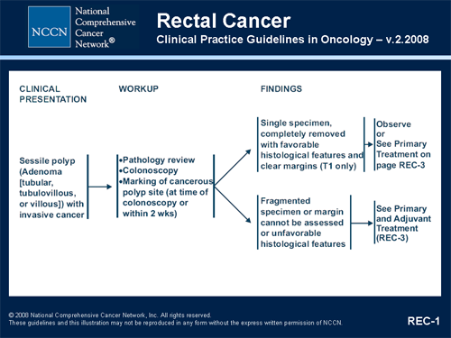 colorectal cancer guideline