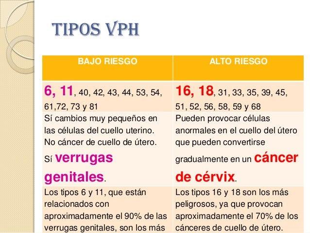 virus papiloma tipos)