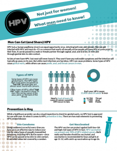 genital hpv facts