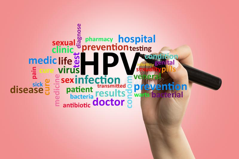hpv acronym meaning