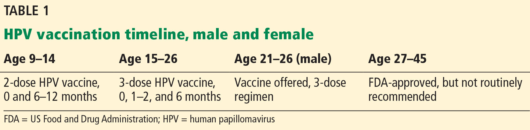 hpv gardasil vaccine dose hpv oropharyngeal cancer age