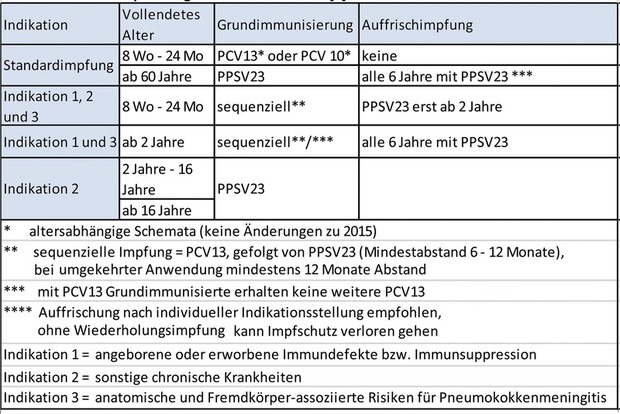 hpv impfung manner impfschema)