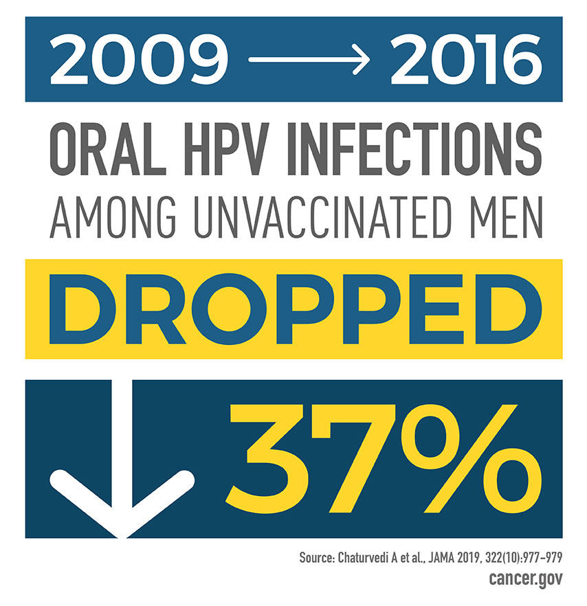 hpv vaccine benefits)