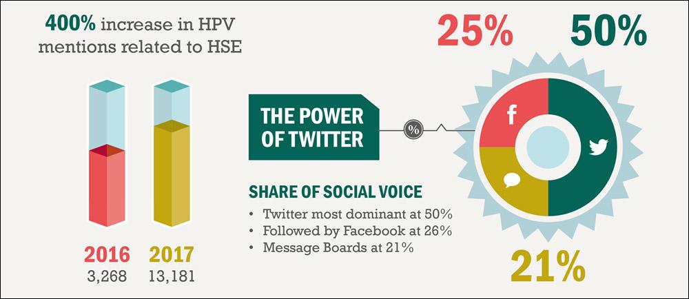 hpv vaccine debate