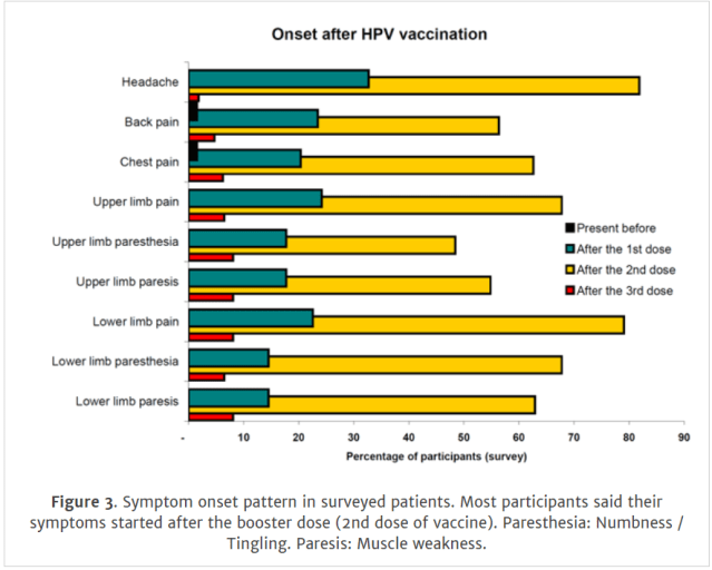 hpv vaccine side effects fertility)