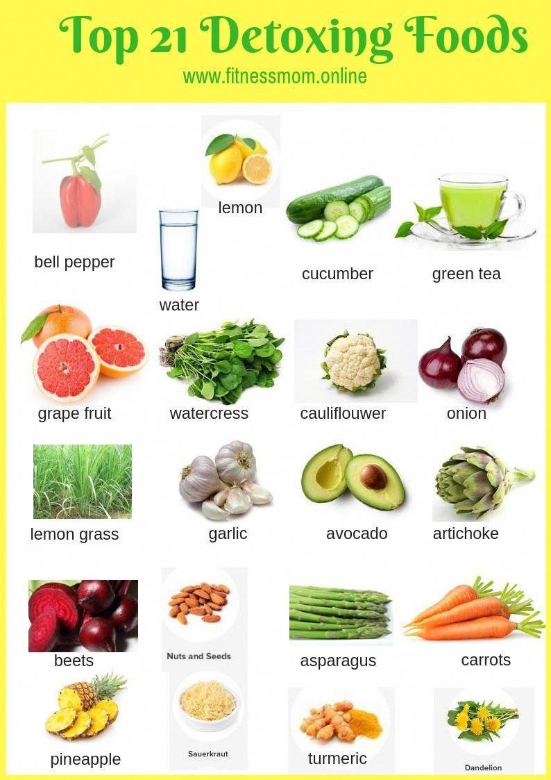 les aliment detoxifiant