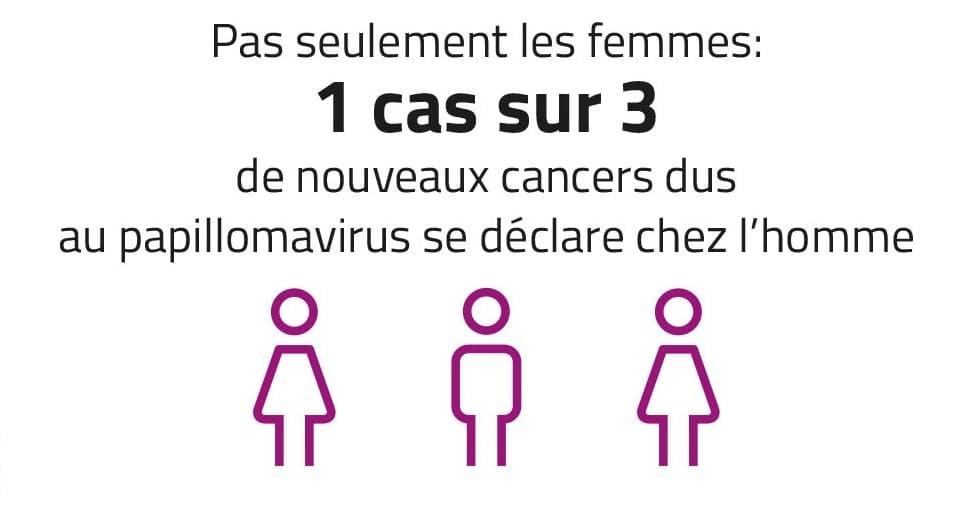 Vaccin hpv femme prix, Pourquoi faut-il redouter le papillomavirus ? virus papiloma humano oms