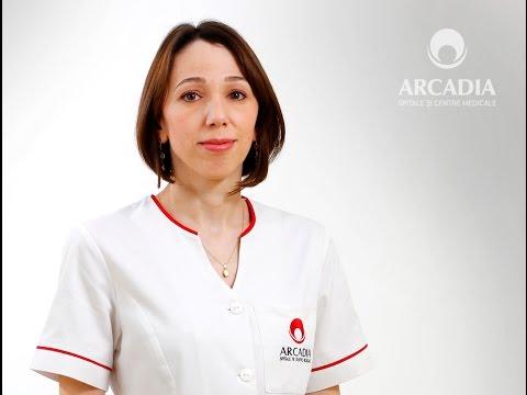 Cancer endometrial - Tot ce trebuie să ştii | Cancer