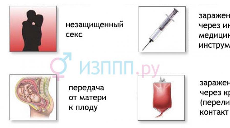 tratament avansat pentru helminți)