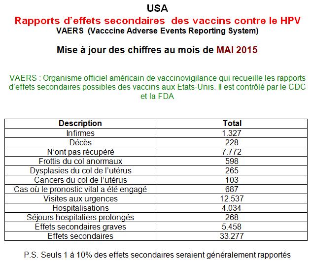vaccin papillomavirus pas de rapport papilloma virus e herpes genitale