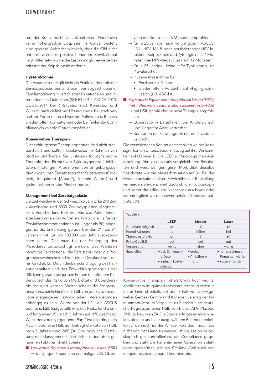 hpv high risk nach konisation