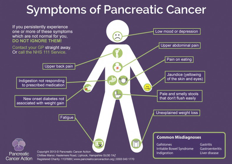 pancreatic cancer symptoms nhs)