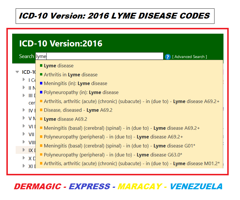 icd 10 code for intraductal papillomatosis)
