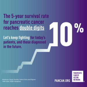 pancreatic cancer recovery