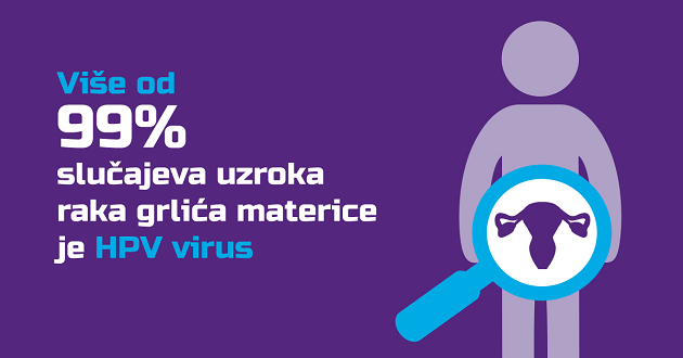 hpv virus rak grlica maternice)
