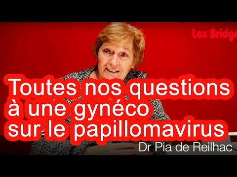 Papillomavirus humains. Definition de papillomavirus humains - anvelope-janteauto.ro