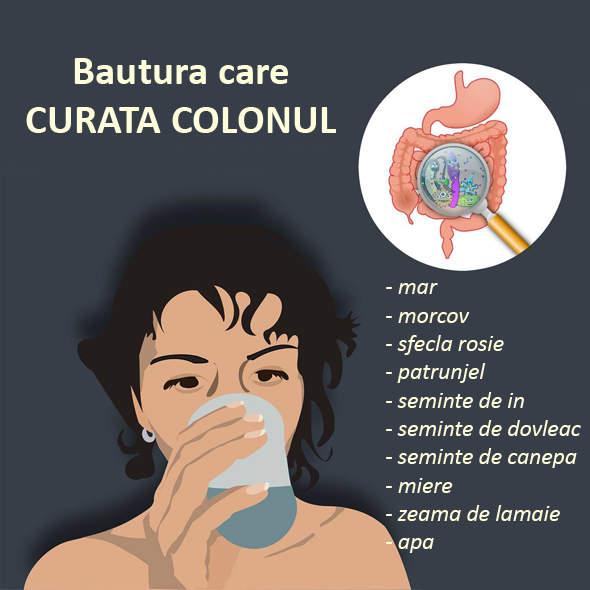 detoxifierea organismului colonului)